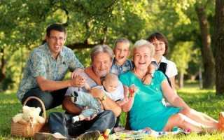Молитва матроне о сохранении семьи и вразумлении мужа