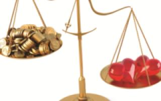 Молитва и заговоры сильная на торговлю